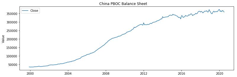 China PBOC Balance Sheet