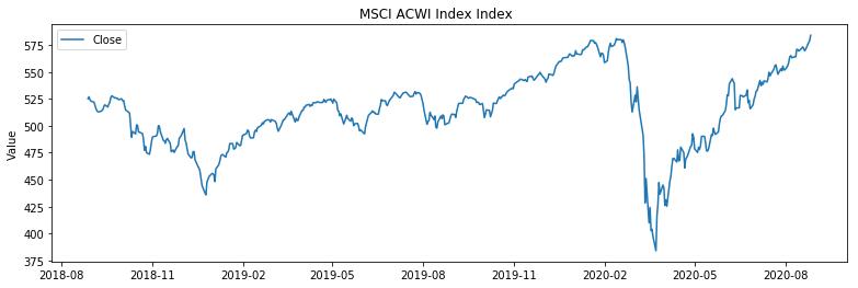 MSCI ACWI Index