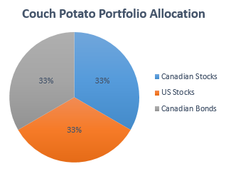Couch Potato Portfolio Allocation