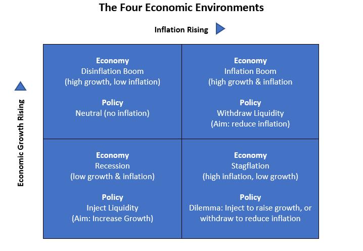Global Economy Model